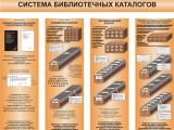 Справочно-библиографический аппарат школьной библиотеки.  2.2.