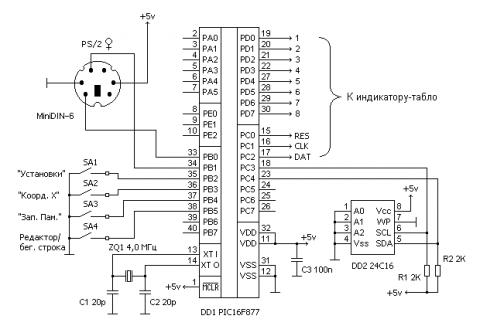 USB-контроллер Структурная схема usb-контроллера.  21.3.