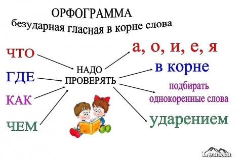 Забавные правила русского языка.  671757-0cb2048bd1a55b77