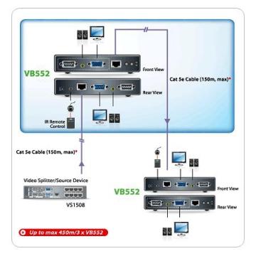 Размеры (Д x Ш x В). Схема подключения видео сплиттера Aten VB552.  Вес.  Материал корпуса.